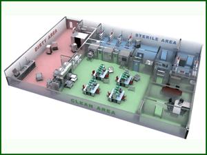 Hình ảnh nhóm sản phẩm Thiết bị kiểm soát nhiễm khuẩn